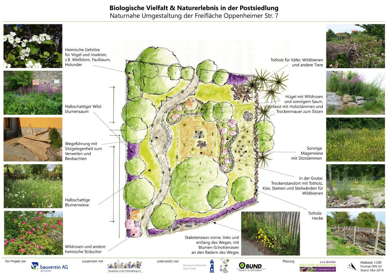 Biotop Oppenheimer Straße Postsiedlung Quartierladen Darmstadt Bessungen Gemeinwesenarbeit
